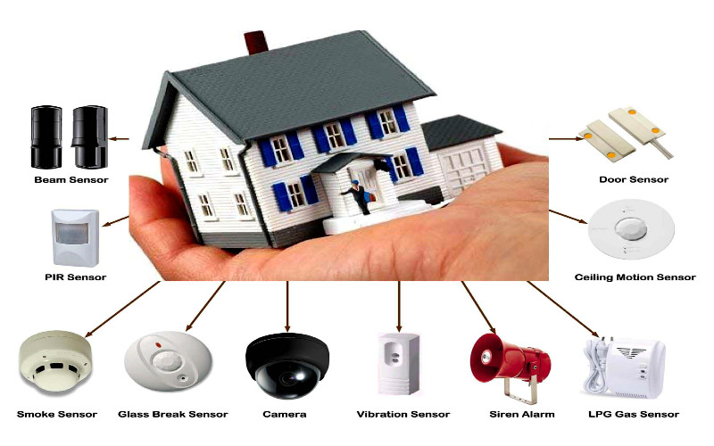 Security & Protection Solutions – E-Systems